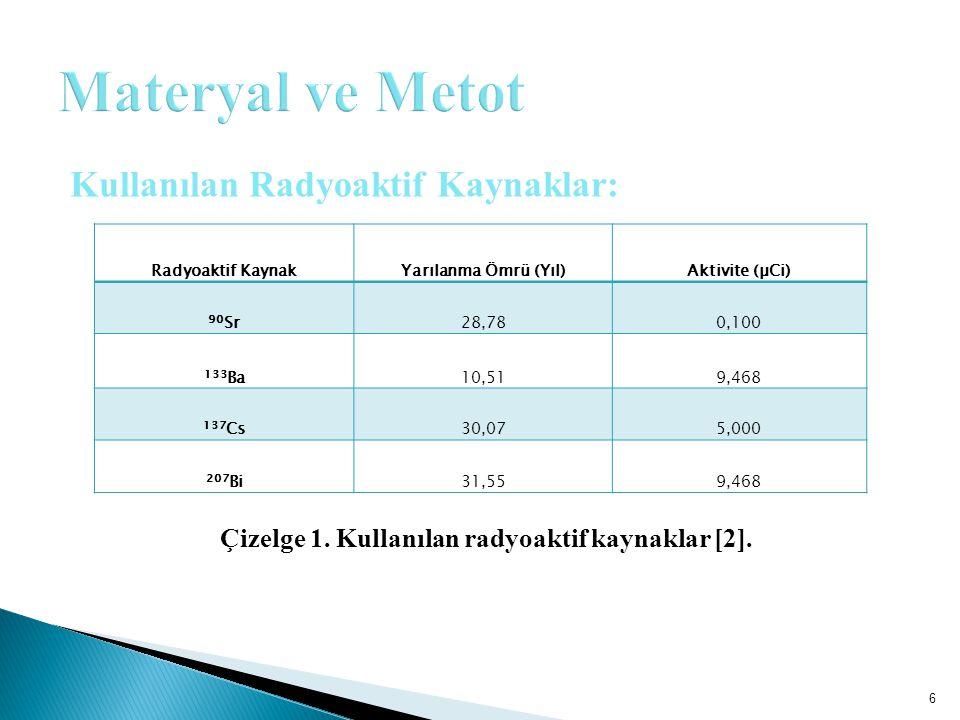 Çizelge 1. Kullanılan radyoaktif kaynaklar [2].